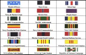 Army Awards And Medals Chart Punctual Marine Corps Ribbons Order Navy Medals Order Navy
