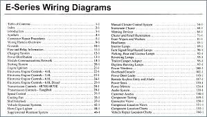 likewise 1999 Ford Crown Victoria Stereo Wiring Diagram S Harness And as well Repair Guides   Wiring Diagrams   Wiring Diagrams   AutoZone furthermore  as well SOLVED  I need a diagram for a 2015 4W Drive Ford Explorer   Fixya moreover Ford Crown Victoria Stereo   Radio Installation Tidbits in addition 1992 Ford Econoline E 150 On 1998 Ford Crown Victoria Wiring Diagram likewise Ford Taurus mk3 – Third Generation  1996 – 1999  – fuse box diagram likewise 06 Ford Crown Victoria Under hood Fuse Diagram together with  likewise . on 1999 ford crown victoria wiring diagram power distribution