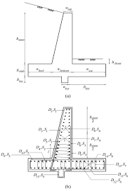 Gravity Retaining Wall Design Calculations The Model Developed For Rc Retaining Walls A Geometric