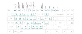 computer key board shortcuts autodesk software keyboard shortcuts commands
