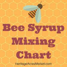 Bee Syrup Mixing Chart Beez Bee Syrup Feeding Bees Bee