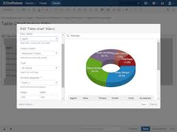 Table Filter Plugin For Confluence New Version With Pivot