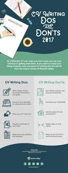 Resume Dos And Don Ts CV Writing Dos And Don'ts 24 Sumographic 20