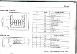 2001 land rover discovery fuse box diagram wiring wiring diagram 2001 range rover 4 6 fuse box diagram wiring diagrams best 2004 land rover discovery fuse diagram 2001 land rover discovery fuse box diagram wiring