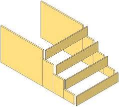 Diy concrete step Form Plywood How To Pour Concrete Steps Plywood Guide Theplywoodcom