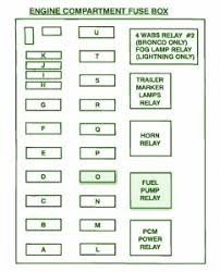 f fuse relay box ford fuse box diagram fuse box ford 1993 f350 engine compartment fuse box ford 1993 f350