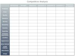 Competitor Research Template How To Use Market Research To Drive Product Sales Sales Marketing