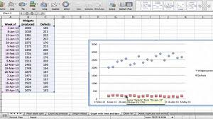 How To Put Two Sets Of Data On One Graph In Excel Using Excel