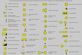25 unique of electrical drawing lighting symbols electric and telecom plans solution icons legend conceptdraw