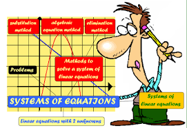 systems of equations by heather roberti systemsofequations 1 systems of equations via elimination