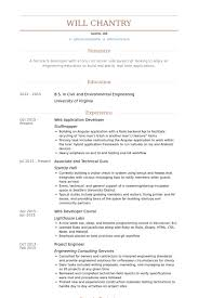 Web Application Developer Resume Samples - Visualcv Resume Samples ...