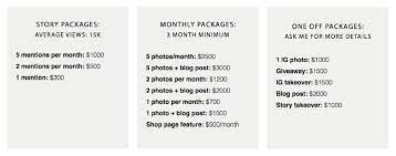 Real estate for real people. This Is How Much Instagram Influencers Really Cost
