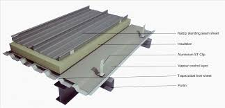 Central States Metal Roofing Color Chart Central States Metal Roofing As Metal Roof Metal Roofing