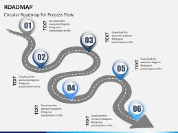 road map powerpoint template free roadmap slide template free roadmap powerpoint template sketchbubble