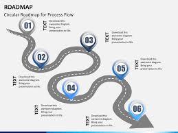 road map powerpoint template free roadmap slide template free roadmap powerpoint template sketchbubble