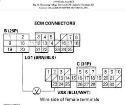 speed sensor wiring diagram wiring diagram and hernes d13 volvo truck wiring schematic diagrams