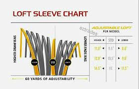 Taylormade R11 Weight Chart Taylormade R11s Rbz 1 R9 R11 Long Drive Aldila Nv 55 Stiff