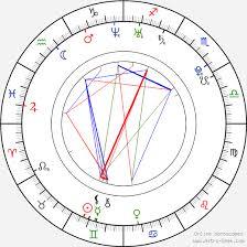Ava Chart Ava Bellamy Birth Chart Horoscope Date Of Birth Astro