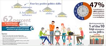 experts offer views office politics or positive politics office politics infographic