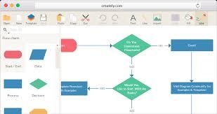 Flowchart Software For Mac Osx Free Flowchart Templates Creately