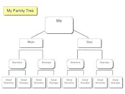 Family Tree Chart Maker Vbhotels Co