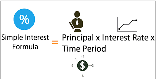 daily interest calculator excel simple interest formula guide to calculate simple interest