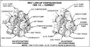 chevrolet chevy van questions 1977 g10 pulley diagram serpentin 1 out of 1 people think this is helpful
