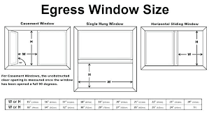 Egress Requirements For Bedroom Windows