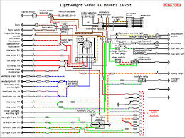 land rover wiring diagrams land wiring diagrams
