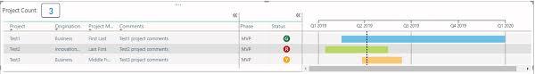 Gantt Chart Column Sort Not Working Issue 373