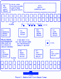 index of wp content uploads  bmw 318i 1984 fuse box diagram gif