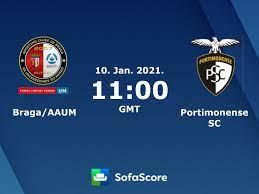 Braga/AAUM Portimonense SC resultados ao vivo - SofaScore