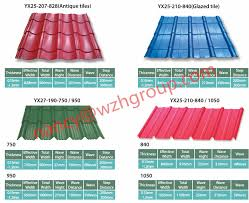 outdoor canopy metal roof sheet metal roofing s for metal roof