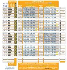 Bassmaster Fishing Chart Get Best Fishing Times With Lunar Fishing Calendars Sons
