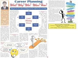 Career Guidance Articles Career Planning What Why Who When How Article By