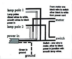 well pump wiring solidfonts franklin submersible well pump wiring diagram solidfonts