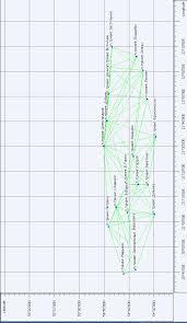Отчёт по производственной практике геодезиста МИИГАиК Платежной ведомости геодезиста отчет практике по автореферат дипломной работы Составление отчета по проделанной работе