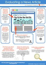 Educator News Infographic And Identifying Fake Resources An 5PnXx