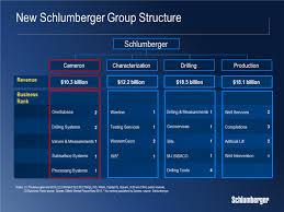Schlumberger Organization Chart Ex 99 1