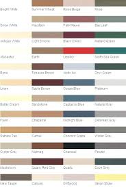 Grout Colors Chart Custom Grout Chart Jamesideas Co