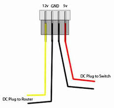 linode lon clara rgwm co uk molex 4 pin connector wiring diagram moreover 3 pin fan male connector also does a pcie 8pin power cable use just one 12v rail in addition 4 pin peripheral connector as well as motherboard