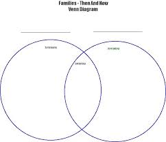 draw venn   pictures photos   bloguez comprograms like smartdraw and microsoft powerpoint allow for the drawing of venn diagrams on pcs  and you can draw your own here