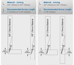 Kreg Jig Chart Plywood Gun Cabinet Plans Truck Wood Plan Kreg Jig