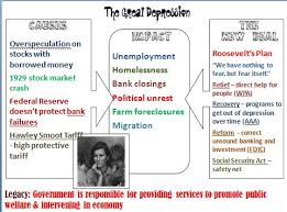 example of cause and effect of the great depression essay the great depression essay causes and effect modaninja