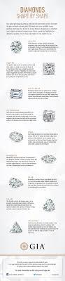 Diamond Price Calculator Washington Diamond