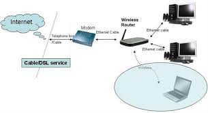 how to setup wifi router on windows 7 8 pc tecnigen a true tech configure wifi router on your compuyter
