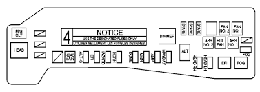 2004 pontiac vibe fuse box diagram vehiclepad pontiac vibe 2004 fuse box diagram auto genius