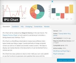 Wordpress Charts And Graphs Lite Displaying Data In Charts From Apis On Wordpress Sites