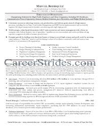 Essays About The World War 2 Cover Letter Template Call Center