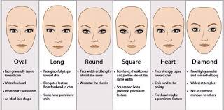diffe face shapes face shapes makeup tips tips